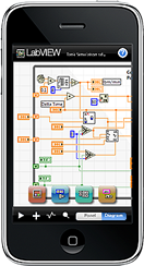 iphone labview smaller